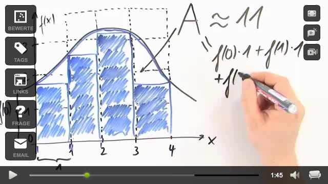 Sofatutor.com - Mathe lernen
