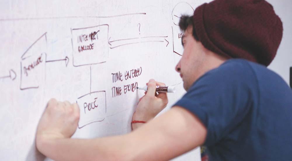 Wie du eine Geschäftsidee bewerten kannst